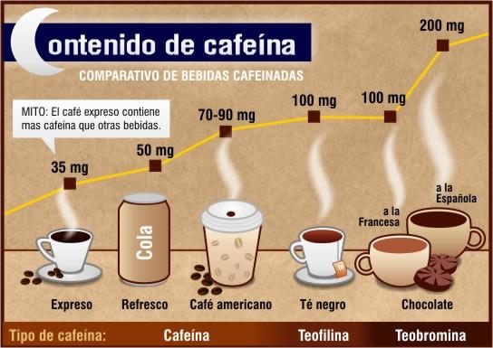 TE GUSTA LA COCA-COLA? Infografia_jocutla